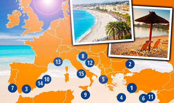 Image result for holiday in europe